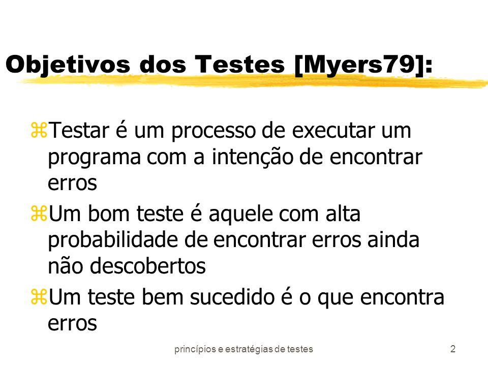 Objetivos dos Testes [Myers79]: